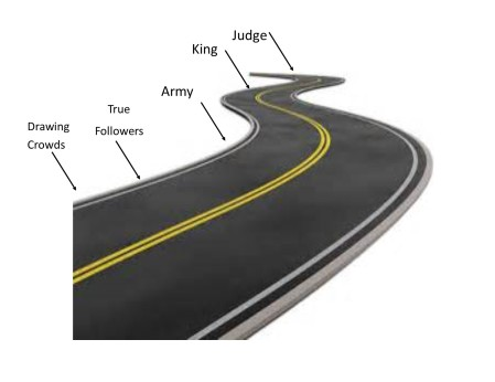 road map 1